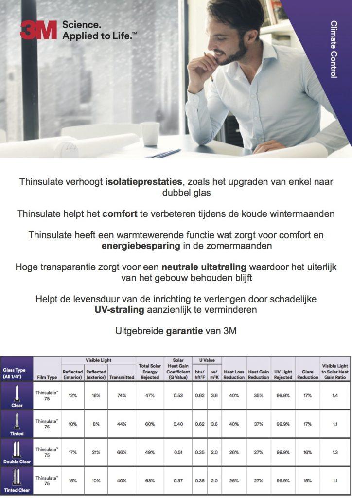 ReVisi 3M Thinsulate Technische Informatie A4